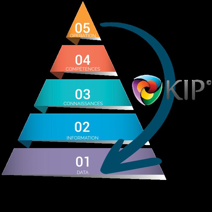 pyramide_kipV4